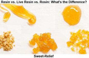 resin vs weed